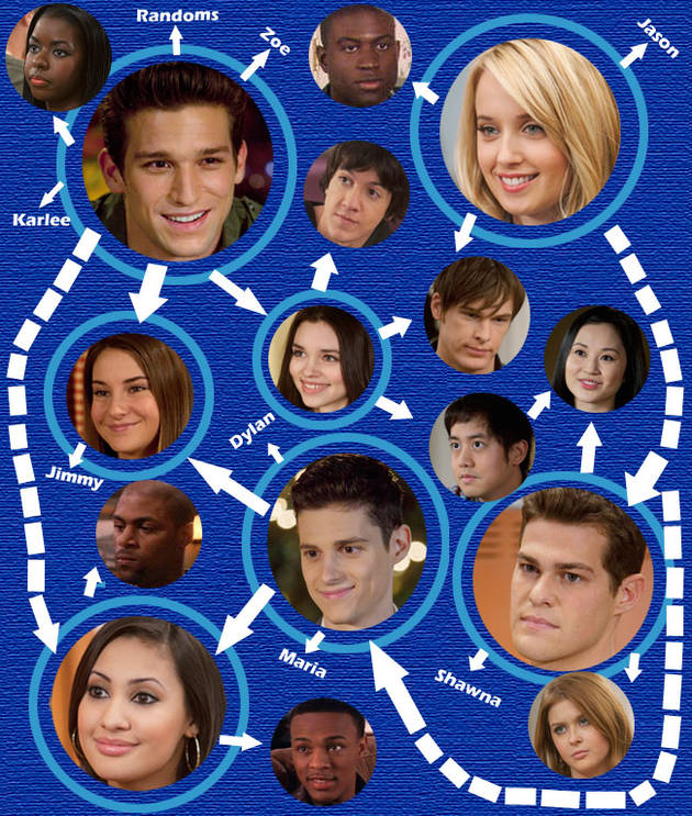 Secret Life of the American Teenager Hook-Up Chart
