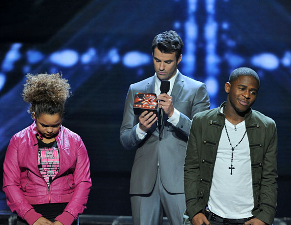 Is The X Factor USA an Underdog?