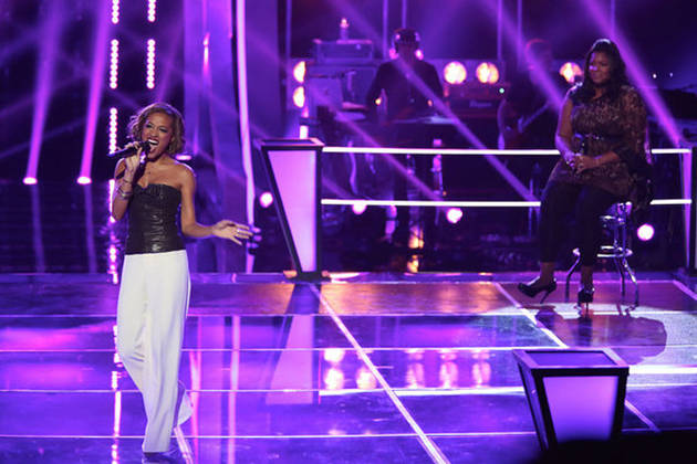 Who Is Advancing to the Playoff Round Live Shows on The Voice Season 3? Top 20 Revealed!
