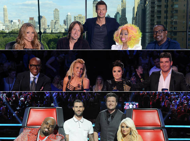 American Idol vs. The X Factor vs. The Voice: Measuring the Success of Singing Competition Shows