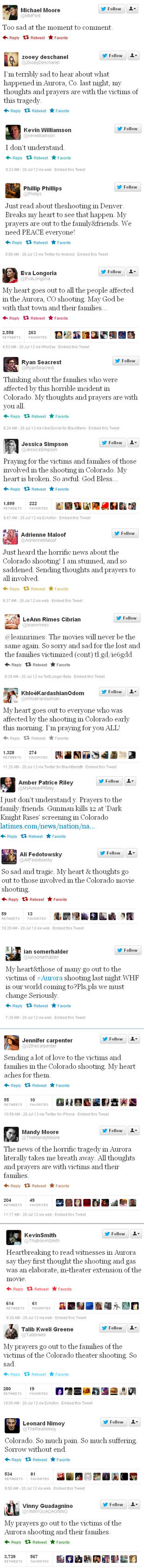 Aurora, Colorado, Dark Knight Rises Shooting: Celebrities Tweet Their Shock and Sadness