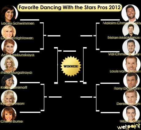 Vote For Your Favorite Pro for the DWTS Fan-Favorite Pro Battle!