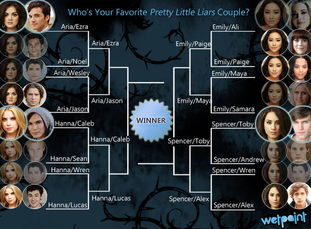 Pretty Little Liars Ship Bracket: Vote for Your Favorite Couple! — Round 2
