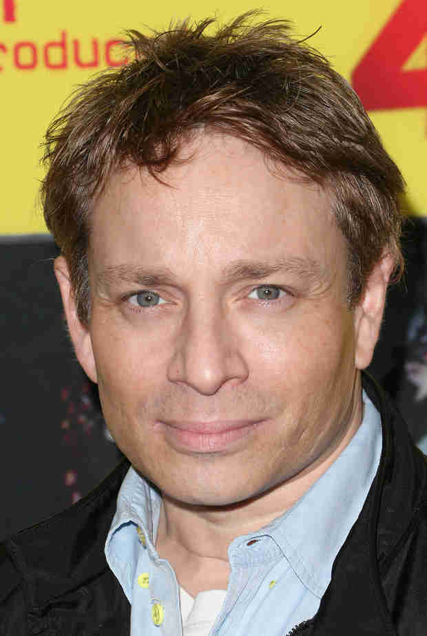 Chris Kattan Arrested For DUI, Reportedly Confesses to Prescription Med Use
