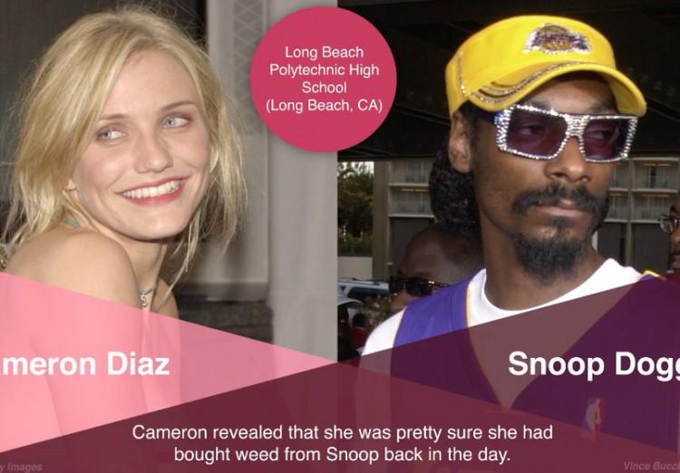 w630_Caeron-Diaz-and-Snoop-Dogg-1427236185
